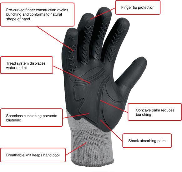 MadGrip - Pro Palm Knuckler