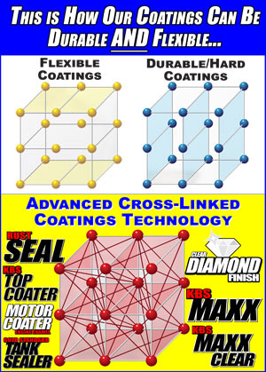 Tough and Durable Coatings - Cross-Linked Coatings